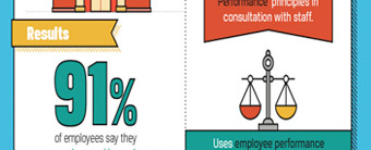 Thumbnial of infographic, showing stats of ways to improve company culture