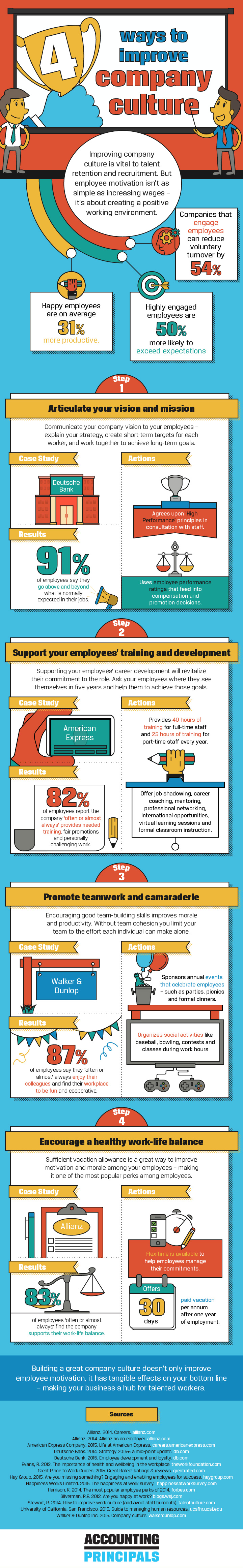 Ways to improve company culture infographic