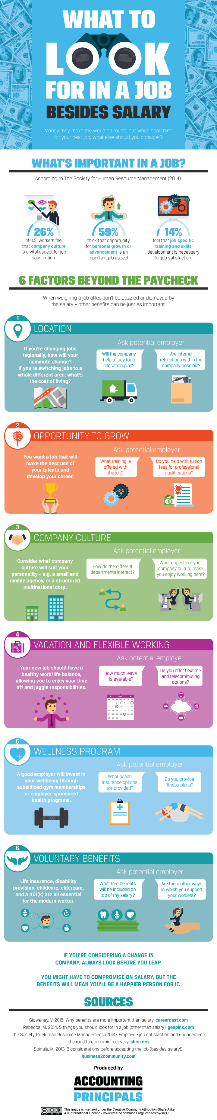 What to look for in a job besides salary infographic: location, work culture, benefits, growth